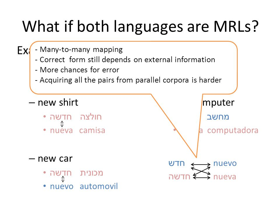 – new computer מחשב חדש nueva computadora What if both languages are MRLs.