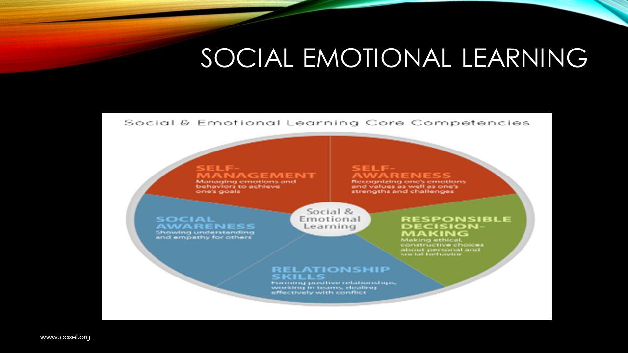 SOCIAL EMOTIONAL LEARNING www.casel.org