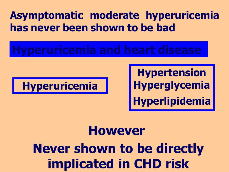 Hyperuricemia and heart disease Hyperuricemia Hypertension Hyperglycemia Hyperlipidemia Asymptomatic moderate hyperuricemia has never been shown to be bad Never shown to be directly implicated in CHD risk However