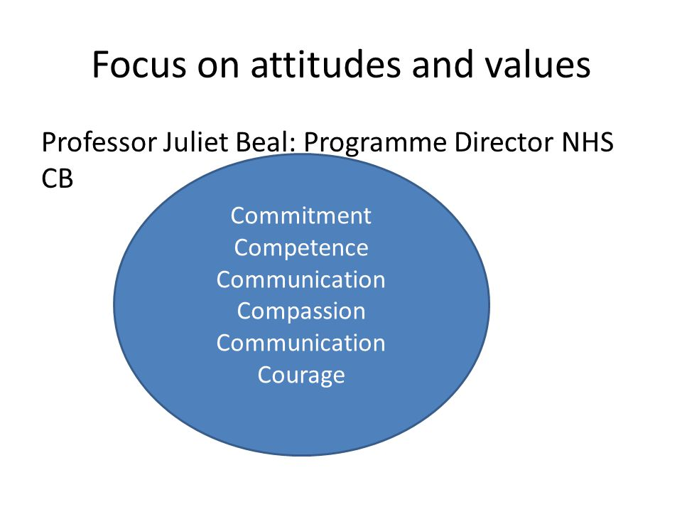 Focus on attitudes and values Professor Juliet Beal: Programme Director NHS CB Commitment Competence Communication Compassion Communication Courage
