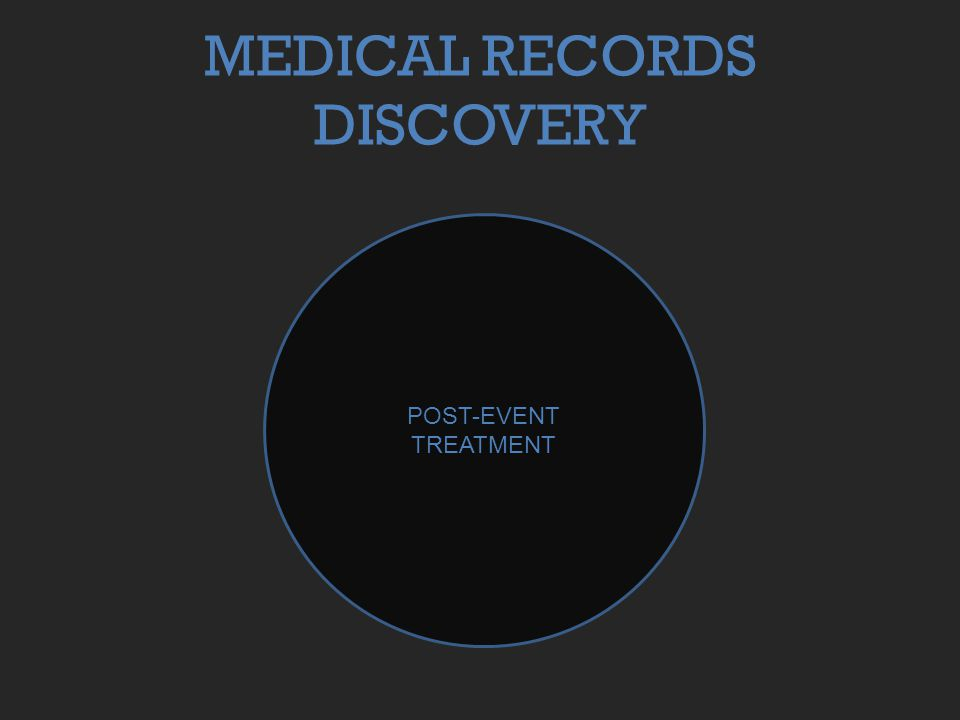 MEDICAL RECORDS DISCOVERY POST-EVENT TREATMENT