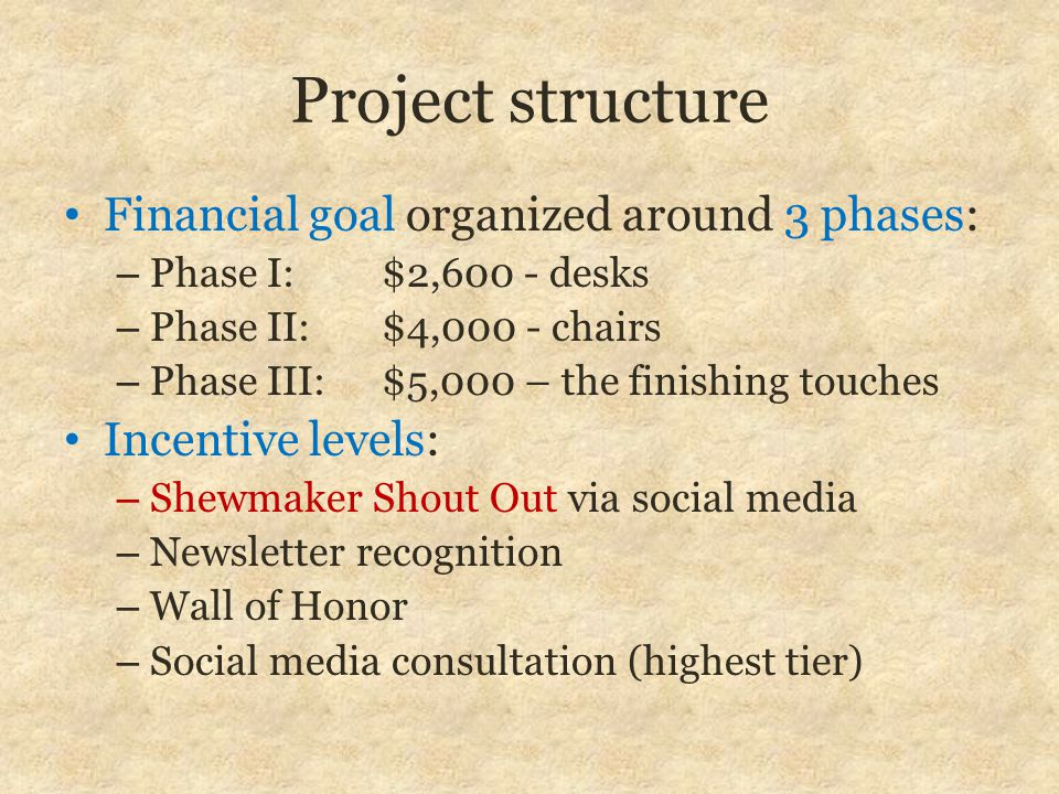 Project structure Financial goal organized around 3 phases: – Phase I: $2,600 - desks – Phase II:$4,000 - chairs – Phase III:$5,000 – the finishing touches Incentive levels: – Shewmaker Shout Out via social media – Newsletter recognition – Wall of Honor – Social media consultation (highest tier)
