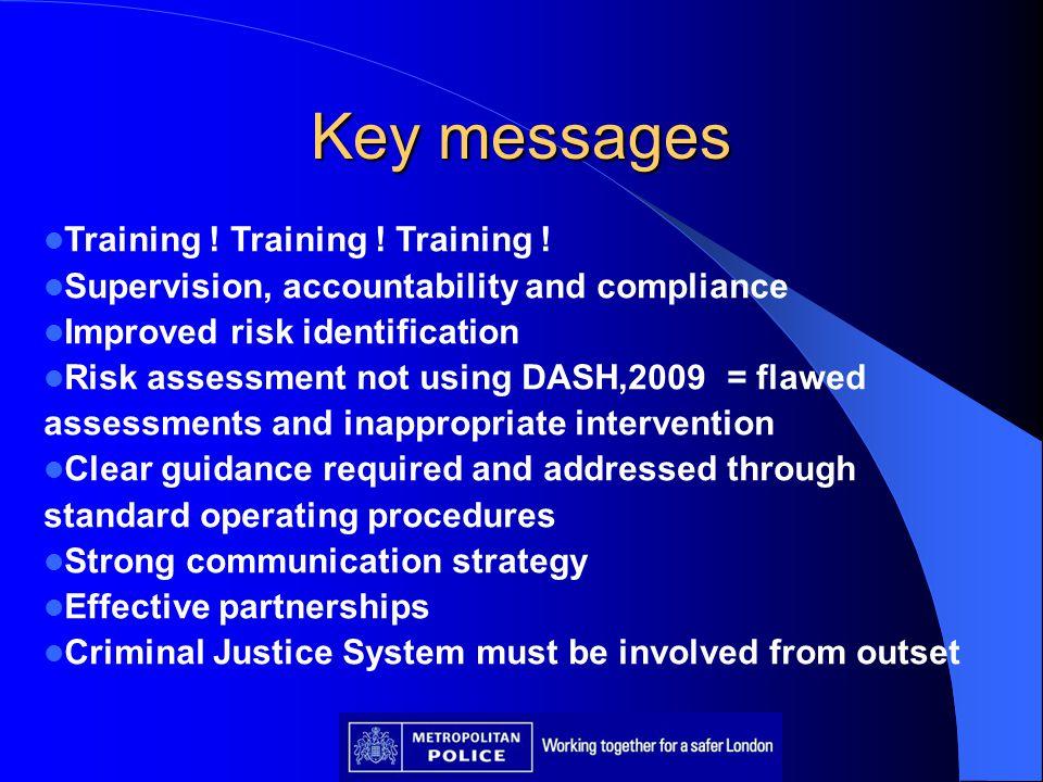Key messages Training .Training . Training .