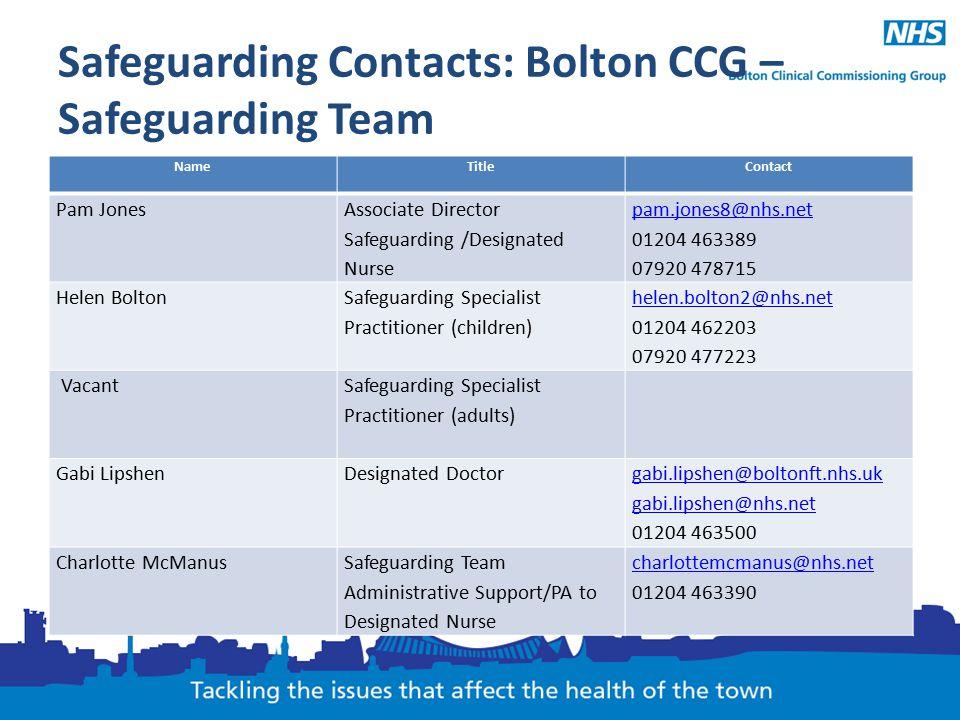 Safeguarding Contacts: Bolton CCG – Safeguarding Team NameTitleContact Pam Jones Associate Director Safeguarding /Designated Nurse pam.jones8@nhs.net 01204 463389 07920 478715 Helen Bolton Safeguarding Specialist Practitioner (children) helen.bolton2@nhs.net 01204 462203 07920 477223 Vacant Safeguarding Specialist Practitioner (adults) Gabi Lipshen Designated Doctor gabi.lipshen@boltonft.nhs.uk gabi.lipshen@nhs.net 01204 463500 Charlotte McManusSafeguarding Team Administrative Support/PA to Designated Nurse charlottemcmanus@nhs.net 01204 463390