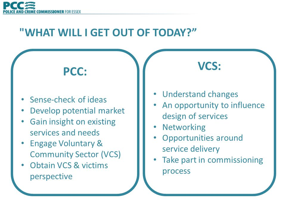 WHAT WILL I GET OUT OF TODAY PCC: Sense-check of ideas Develop potential market Gain insight on existing services and needs Engage Voluntary & Community Sector (VCS) Obtain VCS & victims perspective VCS: Understand changes An opportunity to influence design of services Networking Opportunities around service delivery Take part in commissioning process