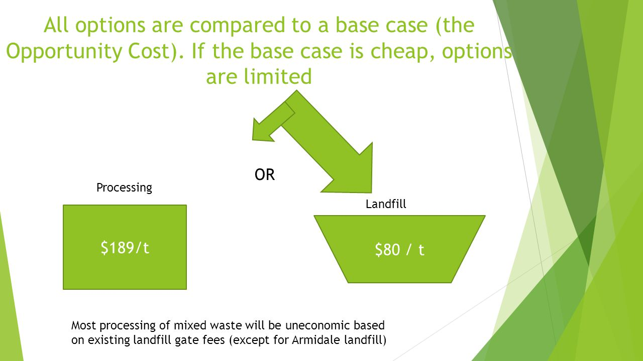 All options are compared to a base case (the Opportunity Cost).