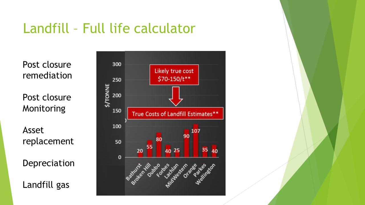 Landfill – Full life calculator Post closure remediation Post closure Monitoring Asset replacement Depreciation Landfill gas
