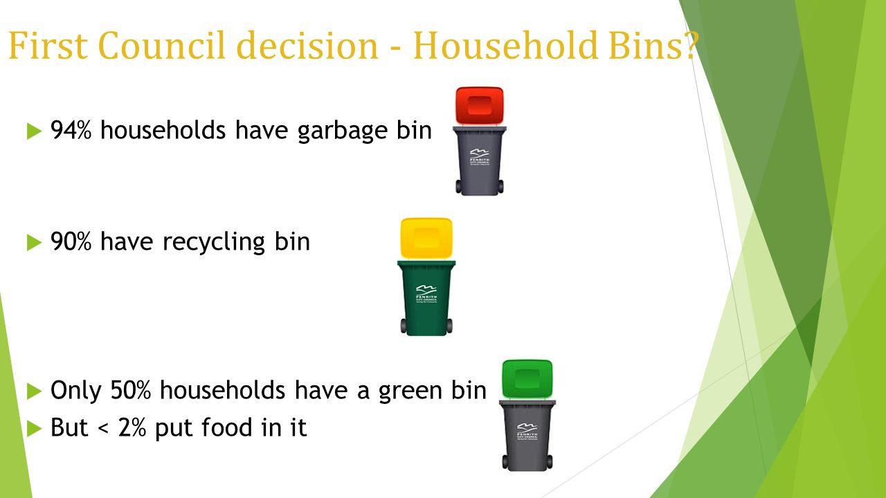 First Council decision - Household Bins.