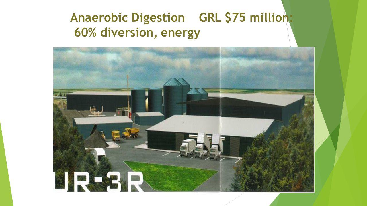Anaerobic Digestion GRL $75 million: 60% diversion, energy