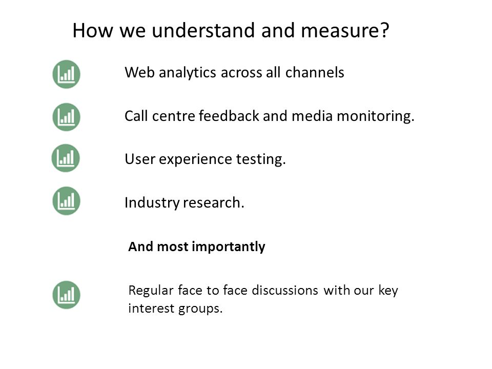 Web analytics across all channels Call centre feedback and media monitoring.