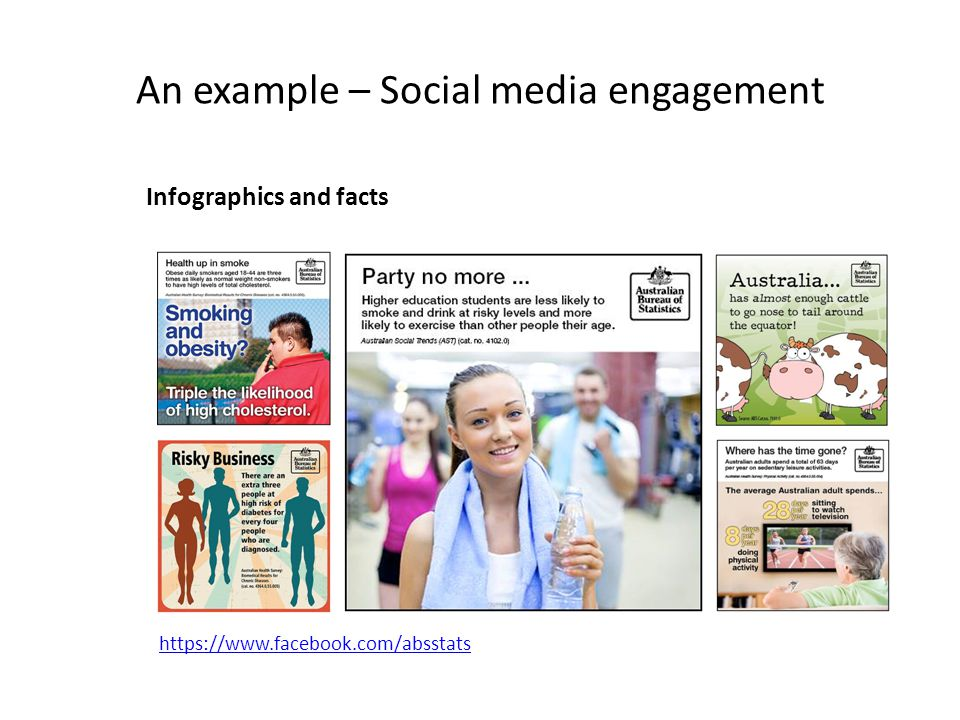 An example – Social media engagement Infographics and facts https://www.facebook.com/absstats