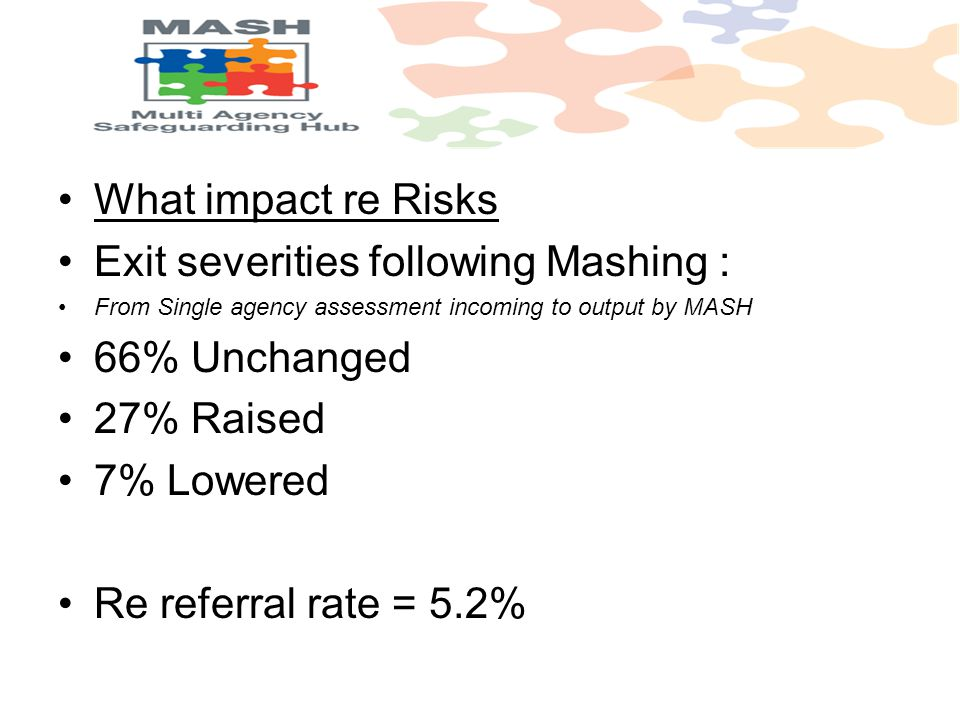 What impact re Risks Exit severities following Mashing : From Single agency assessment incoming to output by MASH 66% Unchanged 27% Raised 7% Lowered