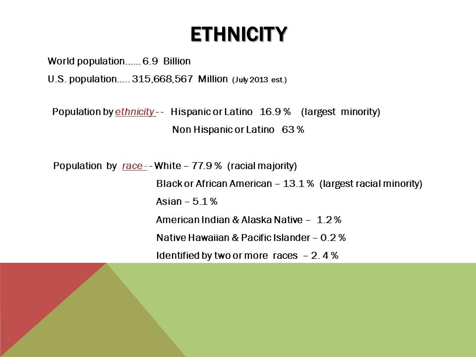 ETHNICITY World population…… 6.9 Billion U.S. population…..