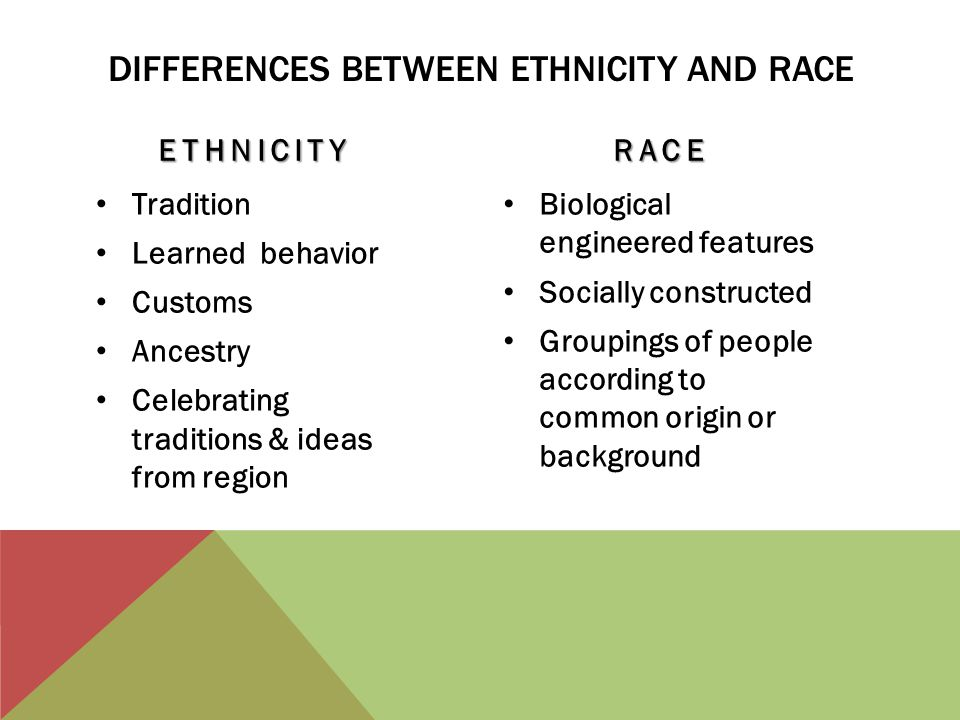 DIFFERENCES BETWEEN ETHNICITY AND RACE ETHNICITY Tradition Learned behavior Customs Ancestry Celebrating traditions & ideas from region RACE Biological engineered features Socially constructed Groupings of people according to common origin or background