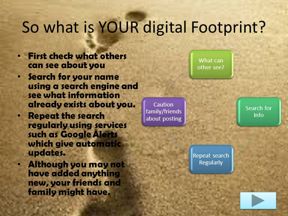 So what is YOUR digital Footprint.