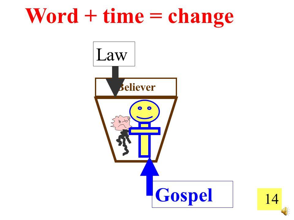 13 Believer Law Gospel Word + time = change
