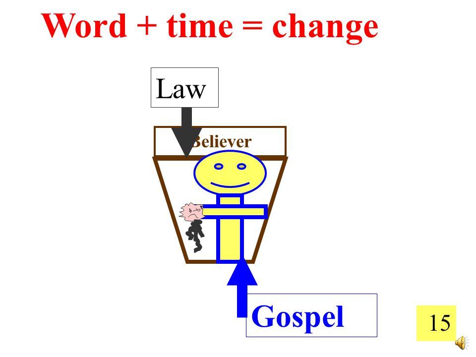 14 Believer Law Gospel Word + time = change
