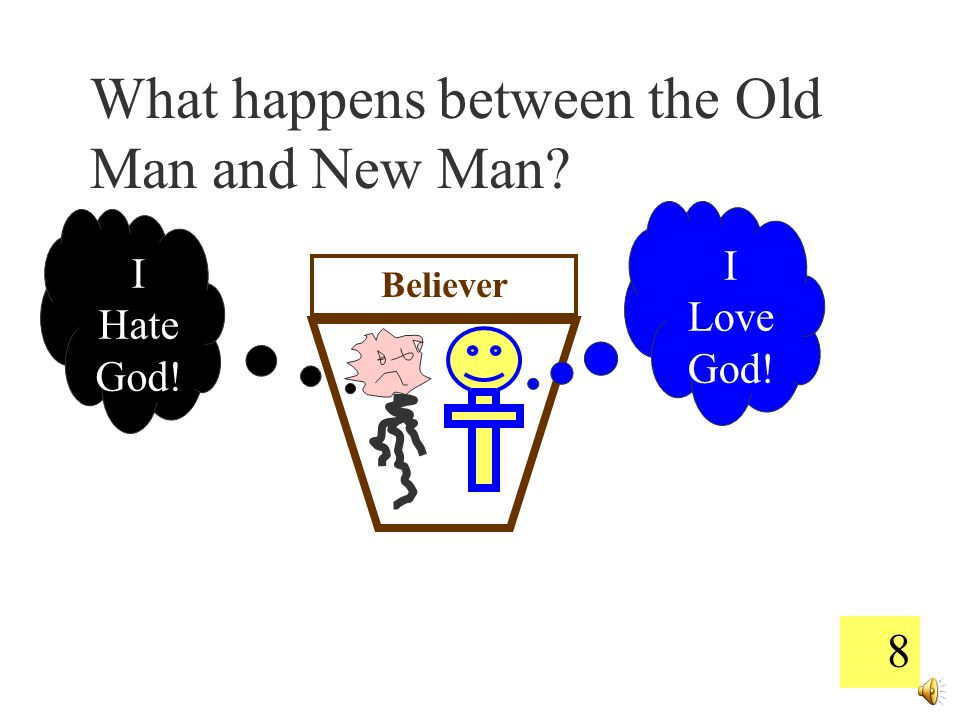 8 What happens between the Old Man and New Man? Believer I Hate God! I Love God!