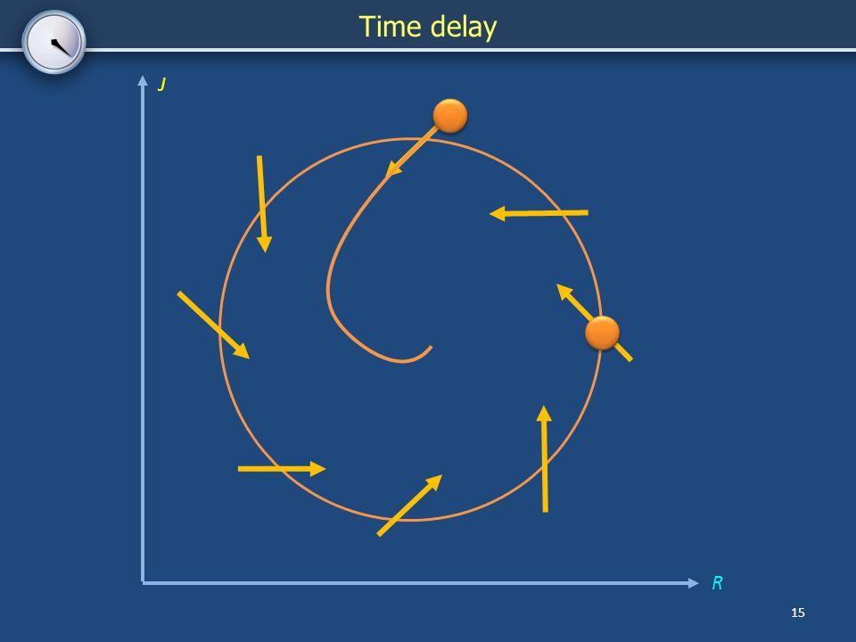 15 Time delay J R