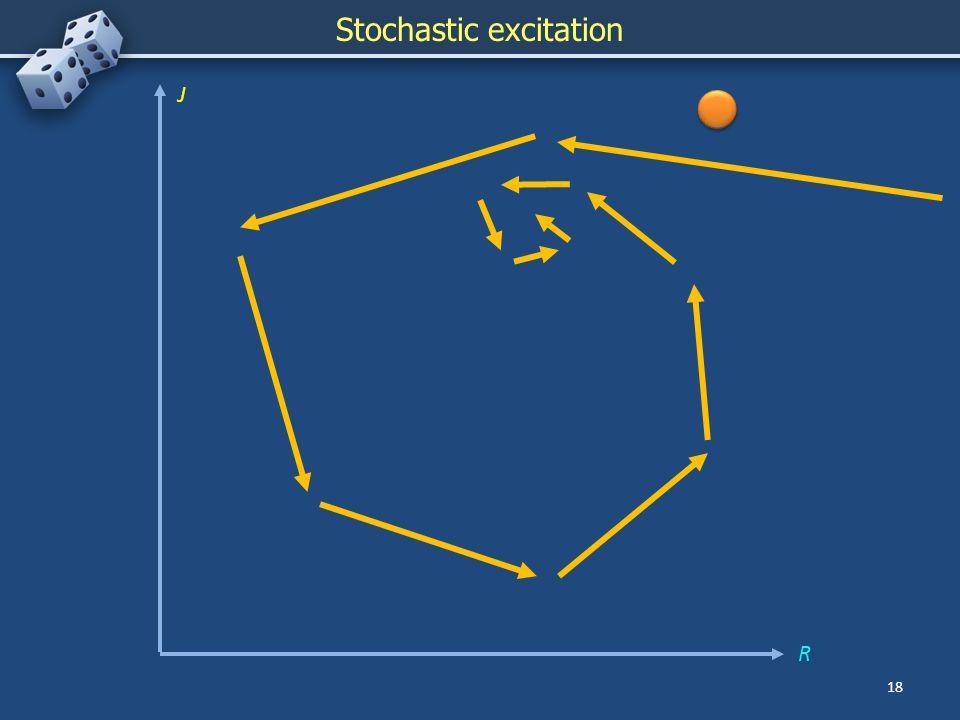18 Stochastic excitation J R