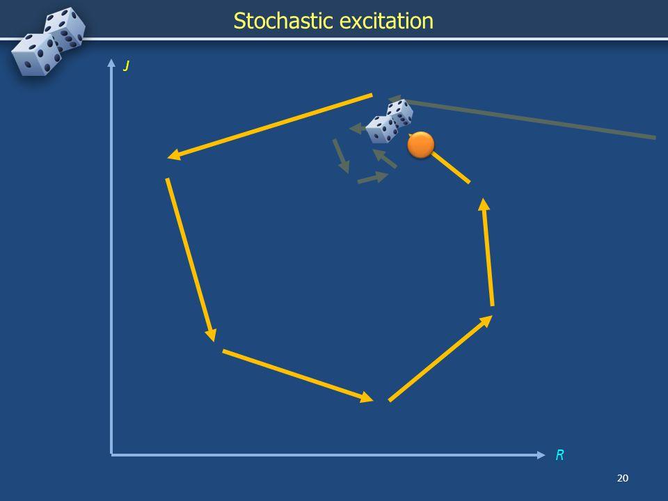20 J Stochastic excitation R