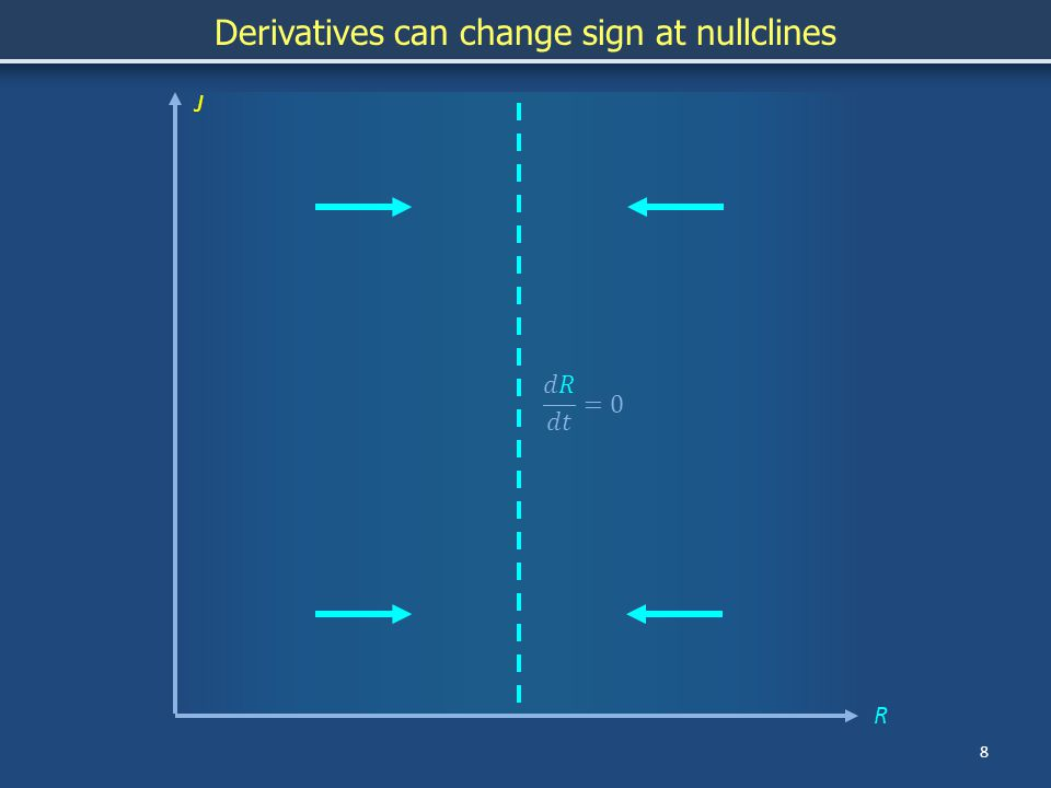 8 R J Derivatives can change sign at nullclines