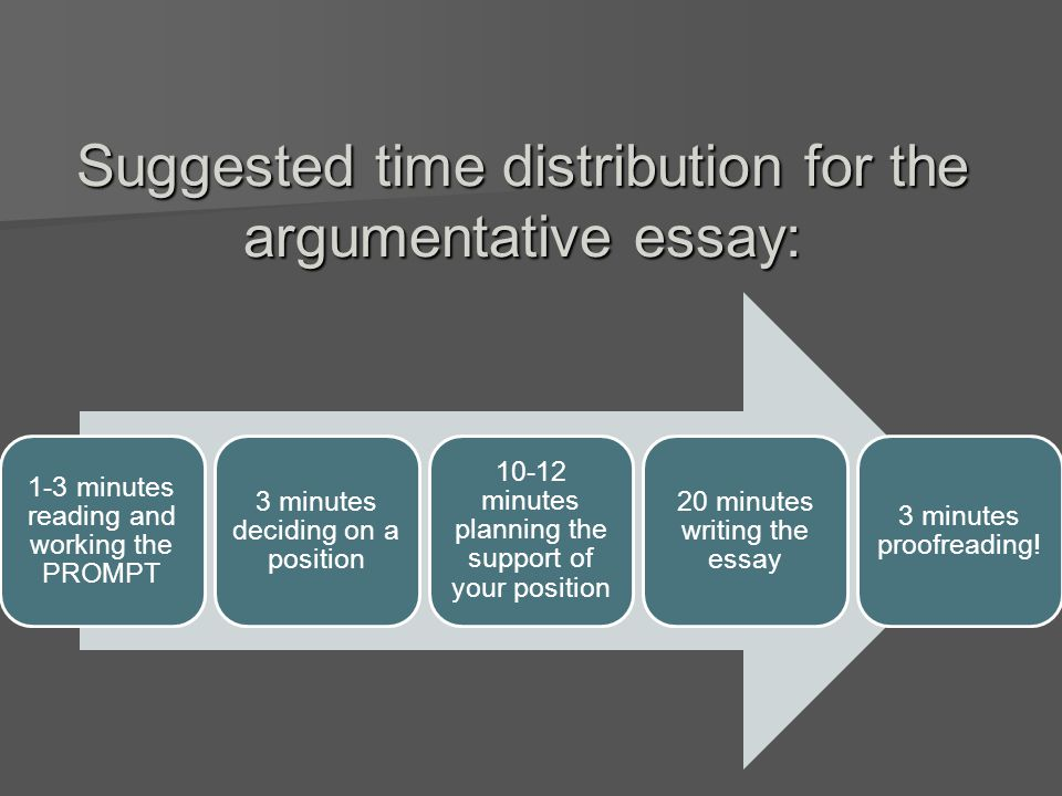 Suggested time distribution for the argumentative essay: 1-3 minutes reading and working the PROMPT 3 minutes deciding on a position 10-12 minutes planning the support of your position 20 minutes writing the essay 3 minutes proofreading!