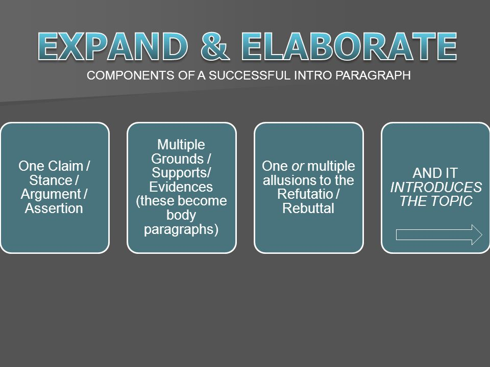 One Claim / Stance / Argument / Assertion Multiple Grounds / Supports/ Evidences (these become body paragraphs) One or multiple allusions to the Refutatio / Rebuttal AND IT INTRODUCES THE TOPIC COMPONENTS OF A SUCCESSFUL INTRO PARAGRAPH