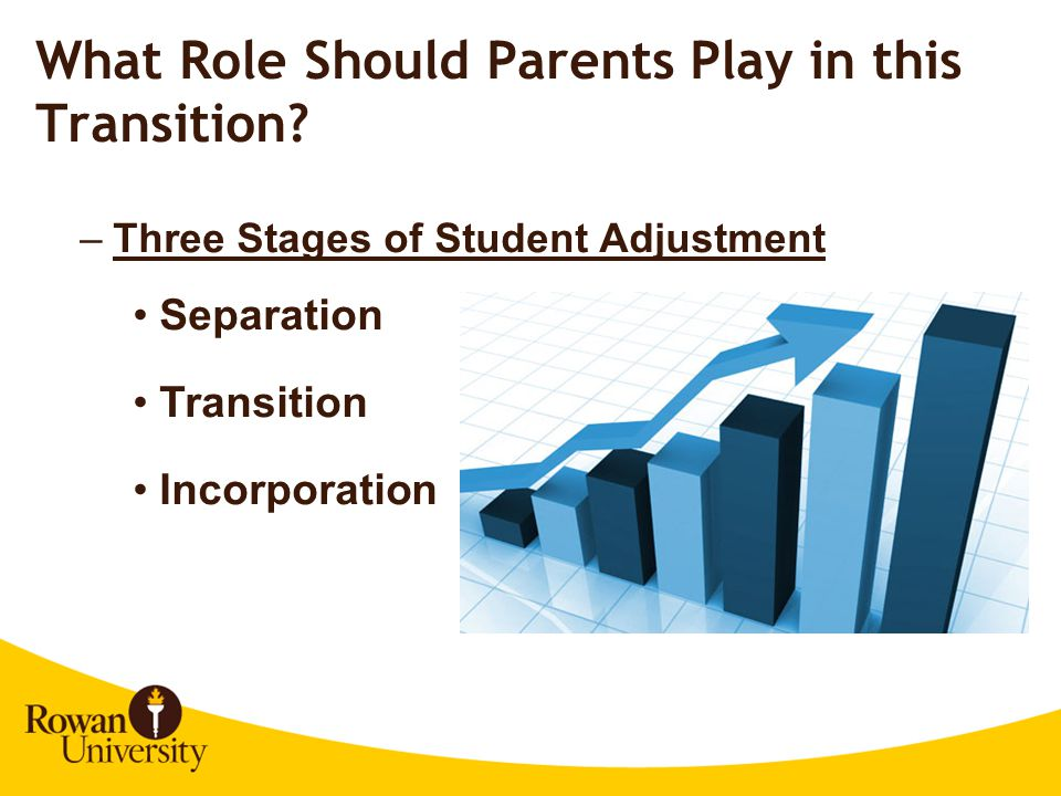What Role Should Parents Play in this Transition.