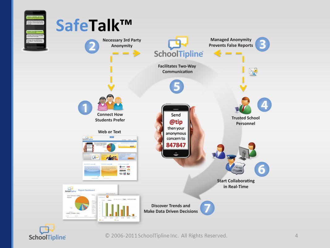 © 2006-2011 SchoolTipline Inc. All Rights Reserved.4 SafeTalk™