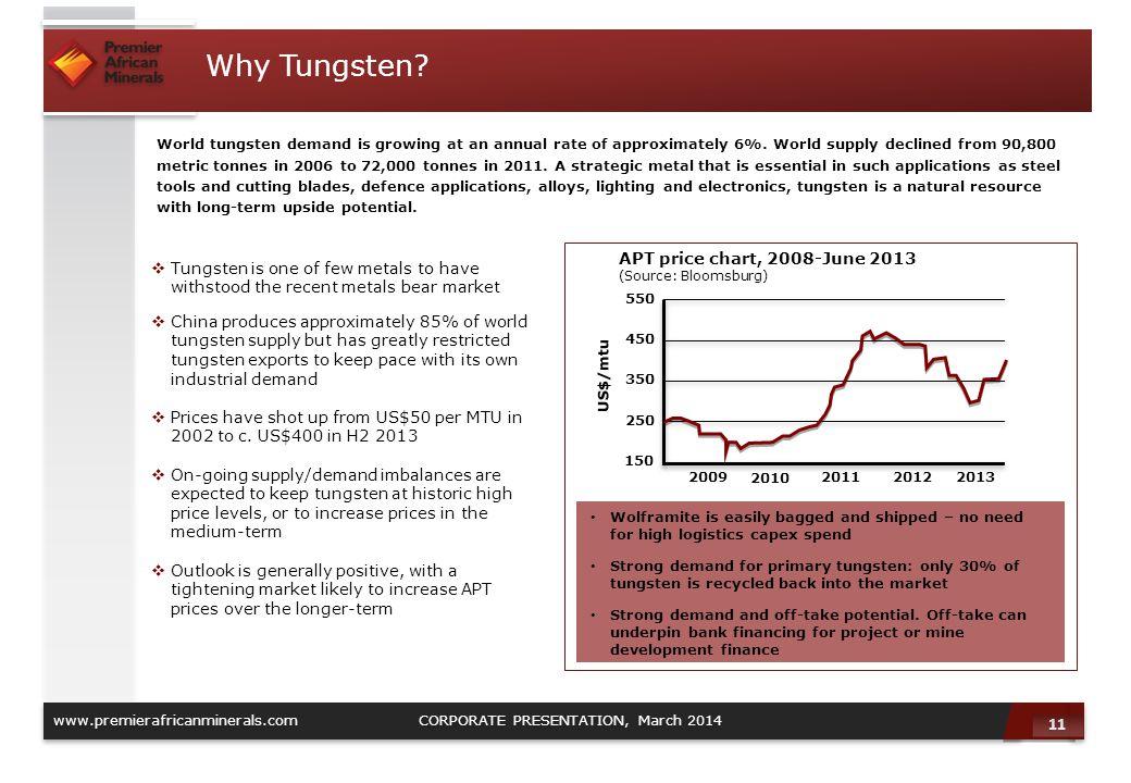 11 www.premierafricanminerals.com CORPORATE PRESENTATION, March 2014 Why Tungsten? 150 250 350 450 550 US$/mtu 2009 2010 2011 2012 2013 APT price char