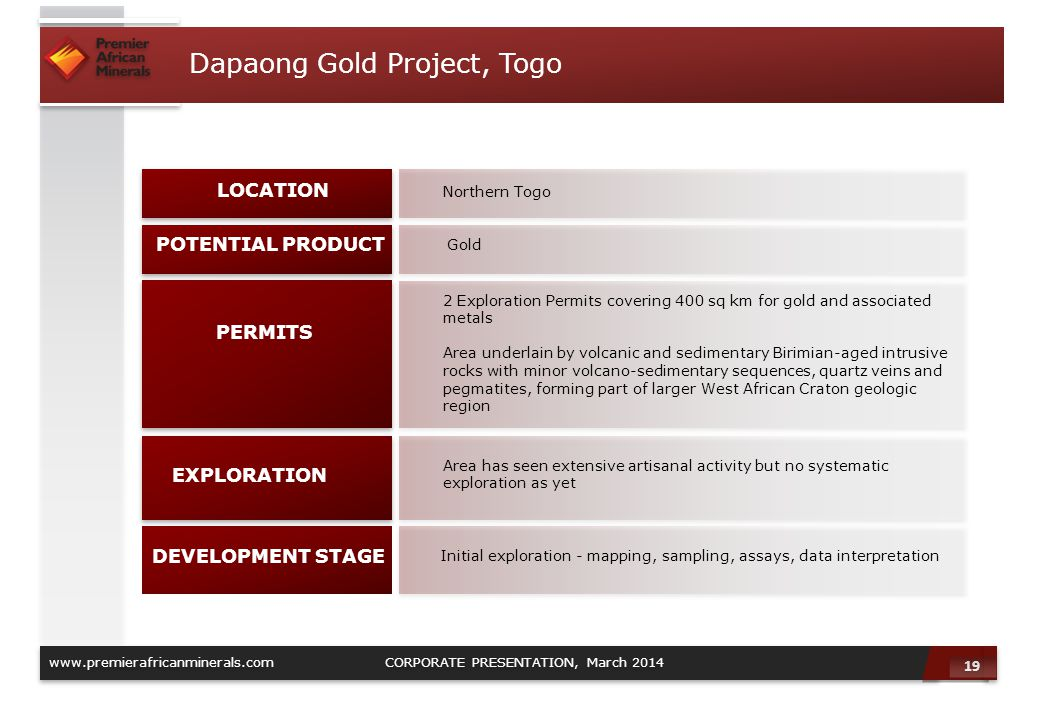 19 www.premierafricanminerals.com CORPORATE PRESENTATION, March 2014 Dapaong Gold Project, Togo Northern Togo LOCATION Gold POTENTIAL PRODUCT 2 Explor