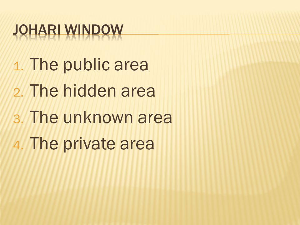 1. The public area 2. The hidden area 3. The unknown area 4. The private area