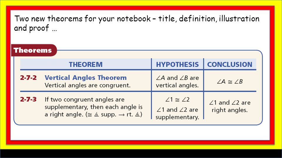 Two new theorems for your notebook – title, definition, illustration and proof …