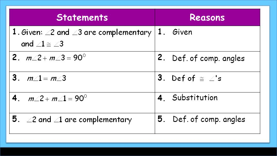 StatementsReasons 1. 2.2.. 3..3. 4. 5. Given Def. of comp. angles Substitution Def. of comp. angles