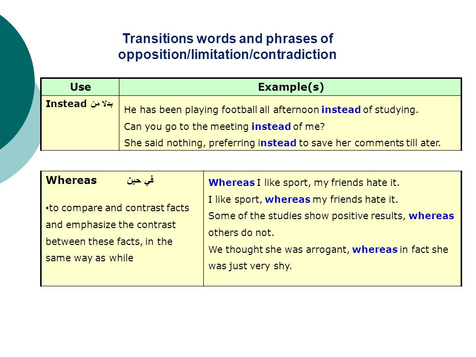 Whereas في حين to compare and contrast facts and emphasize the contrast between these facts, in the same way as while Whereas I like sport, my friends