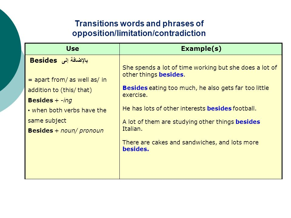 UseExample(s) Although رغم أن Although/though/even though At the beginning of a sentence or between two clauses.