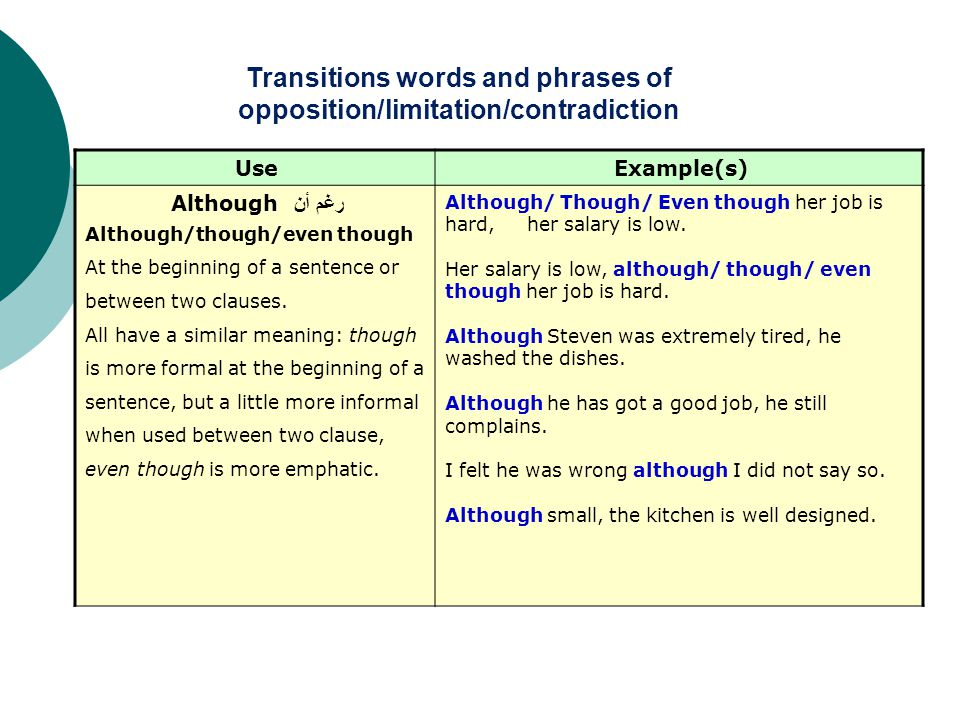 UseExample(s) Although رغم أن Although/though/even though At the beginning of a sentence or between two clauses. All have a similar meaning: though is