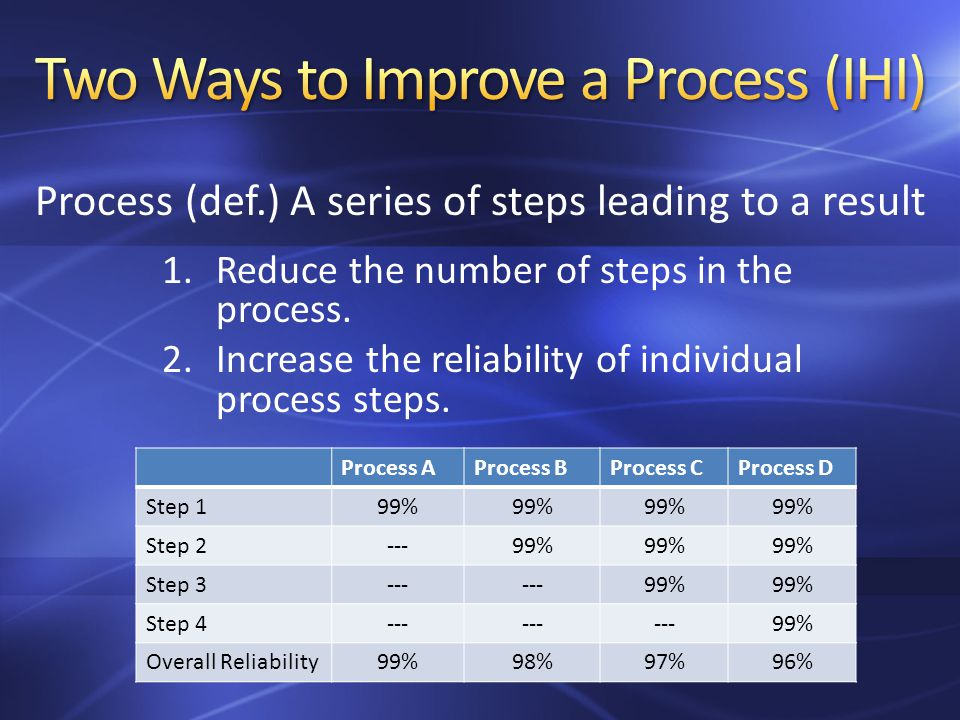 1.Reduce the number of steps in the process.