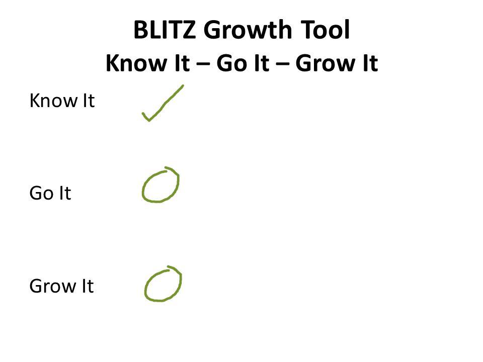 BLITZ Growth Tool Know It – Go It – Grow It Know It Go It Grow It