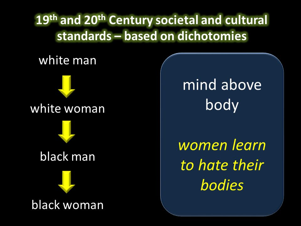 white man white woman black man black woman mind above body women learn to hate their bodies mind above body women learn to hate their bodies