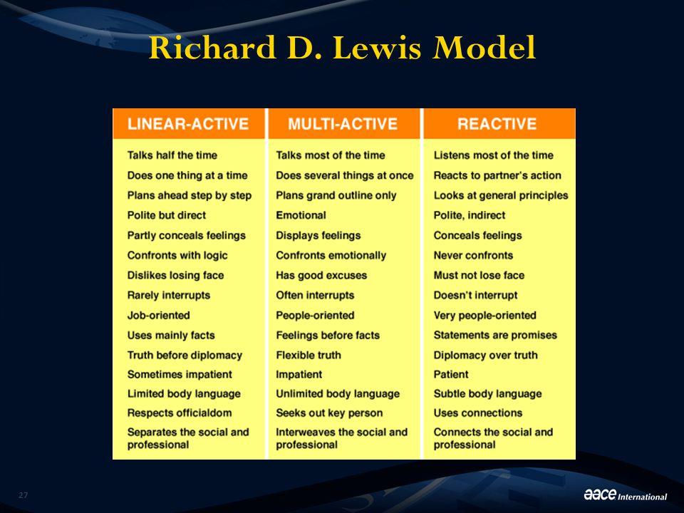 Richard D. Lewis Model 27