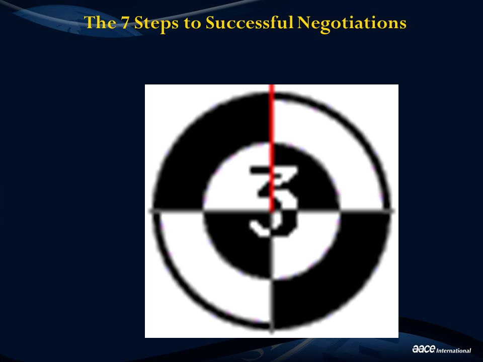 The 7 Steps to Successful Negotiations Why we exist!