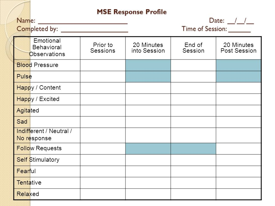 MSE Response Profile Name: ________________________Date: __/__/__ Completed by: __________________Time of Session: ______ MSE Response Profile Name: ________________________Date: __/__/__ Completed by: __________________Time of Session: ______ Emotional Behavioral Observations Prior to Sessions 20 Minutes into Session End of Session 20 Minutes Post Session Blood Pressure Pulse Happy / Content Happy / Excited Agitated Sad Indifferent / Neutral / No response Follow Requests Self Stimulatory Fearful Tentative Relaxed