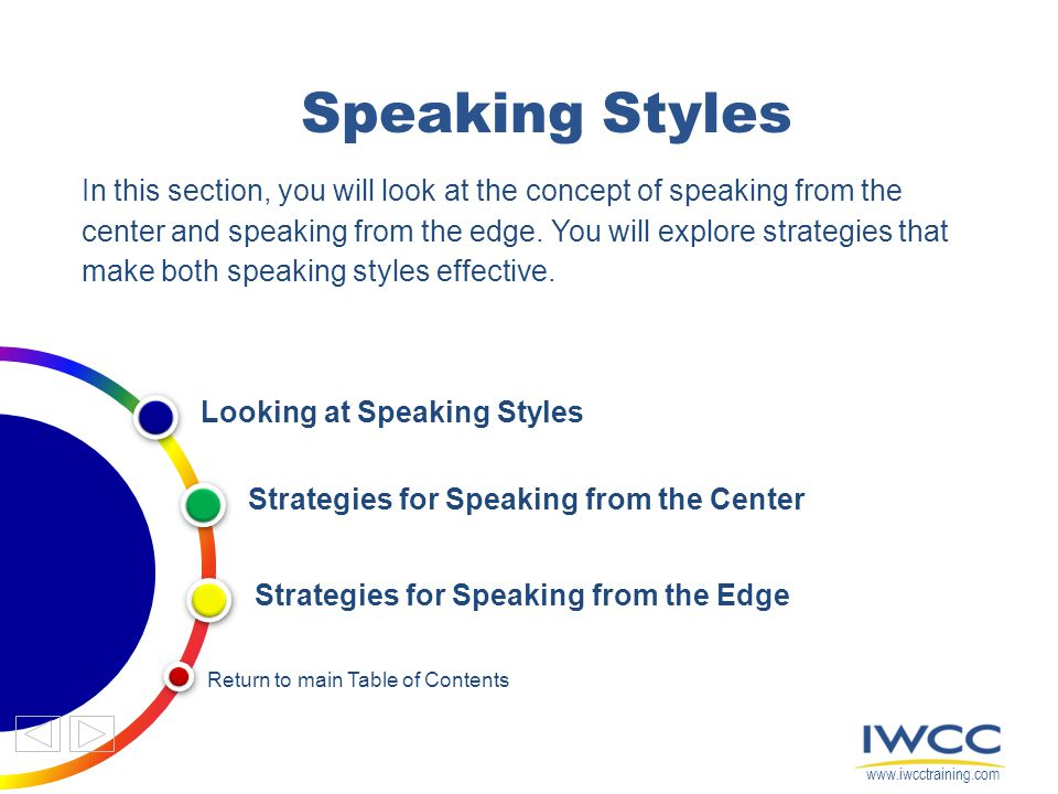 Speaking Styles In this section, you will look at the concept of speaking from the center and speaking from the edge.