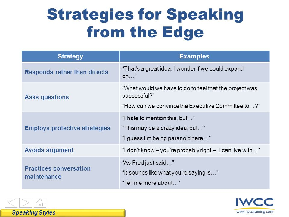 www.iwcctraining.com StrategyExamples Responds rather than directs That's a great idea.