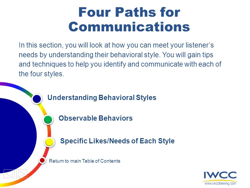 Four Paths for Communications In this section, you will look at how you can meet your listener's needs by understanding their behavioral style.