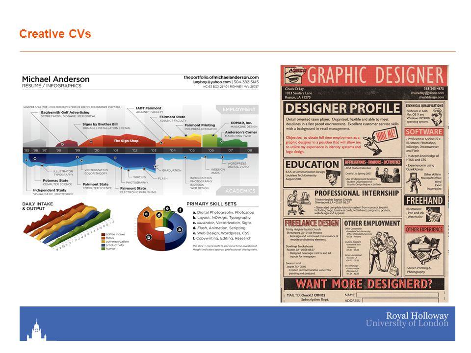 Creative CVs