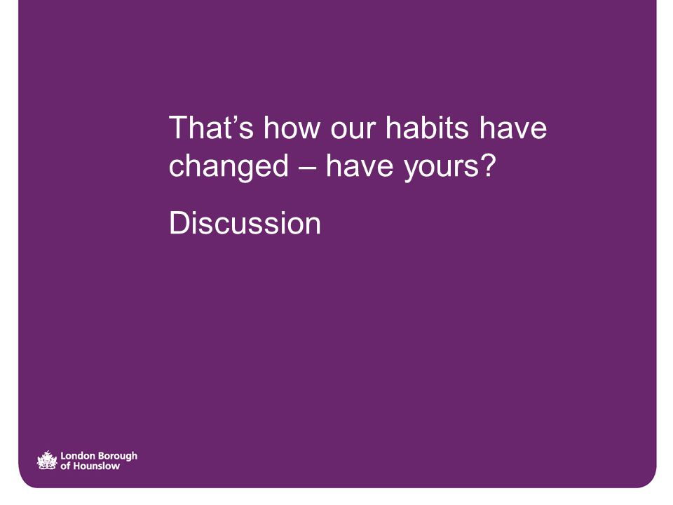 That's how our habits have changed – have yours? Discussion