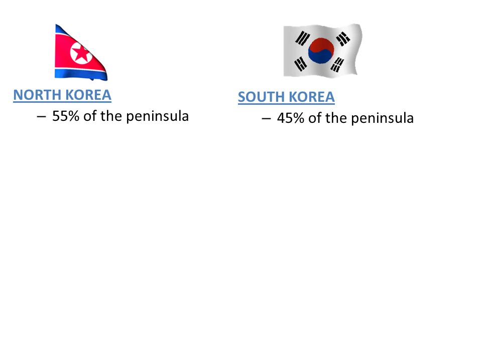 NORTH KOREA – 55% of the peninsula – 1/3 of the population – extremely rural – Inefficient, non- productive agriculture – Antique state enterprises – Limited trade – former Soviet Union and China SOUTH KOREA – 45% of the peninsula – 2/3 of the population – highly urbanized – Intensive, increasingly mechanized agriculture – Modern factories – Extensive trade – US, Japan, and Western Europe